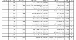 قائمة الموجهين للمدرسة الاعدادية النموذجية بسوسة